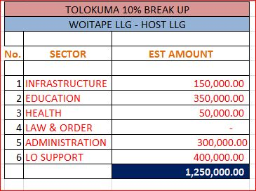 10%BreakUp.JPG
